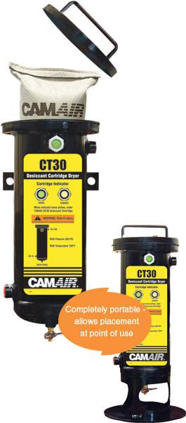 Ct 30 Amp Ct 30p Desiccant Air Dryers