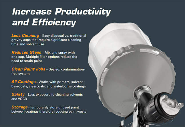 Increase Profits and Efficiency