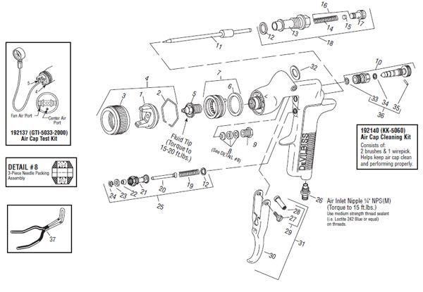Gti 174 Gravity Feed Spray Gun