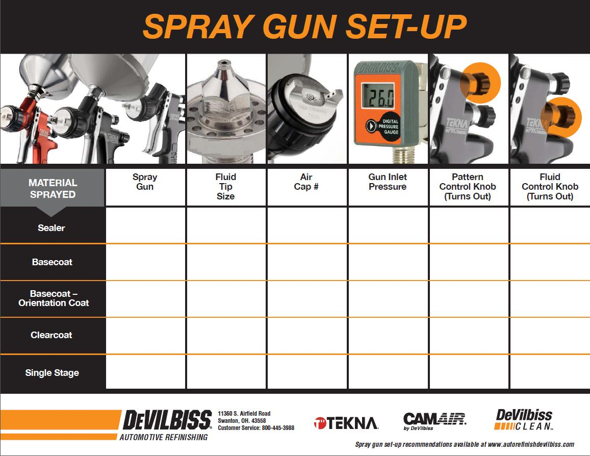 Gravity Feed Spray Gun Set Up Chart