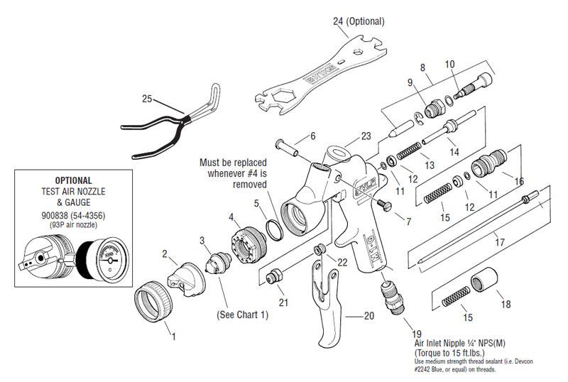 Devilbiss Spray Gun Parts Diagram | M1 G Hvlp Gravity Feed Spray Gun
