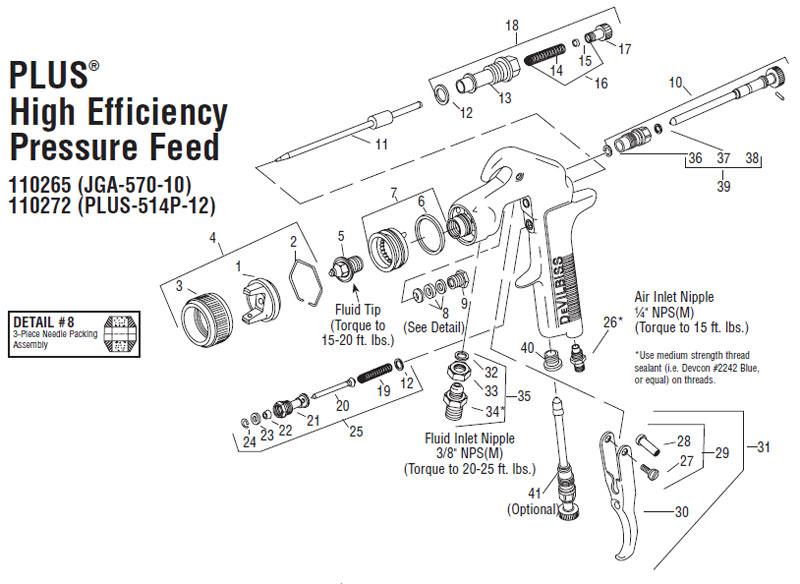 Plus 174 High Efficiency Pressure Feed Spray Gun