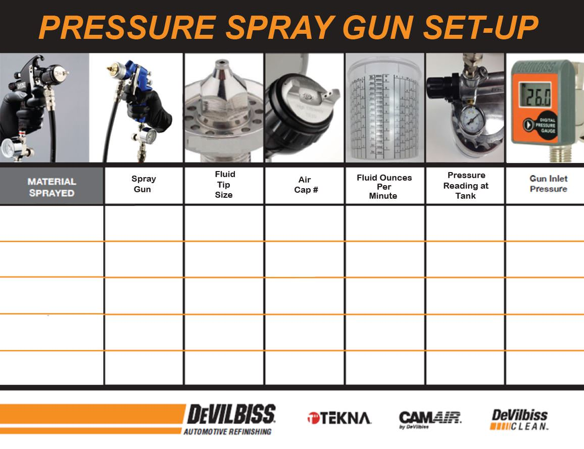 Pressure Feed Spray Gun Set Up Chart