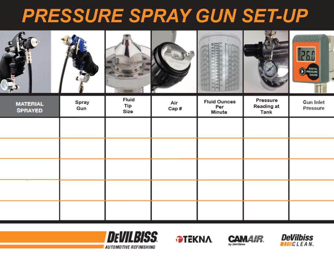 Track Gun Adjustments With These Helpful Spray Gun Charts